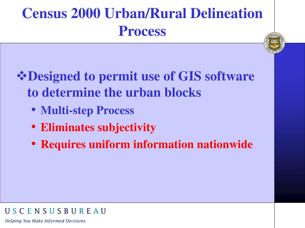 Census 2000 Urban/Rural Delineation Process