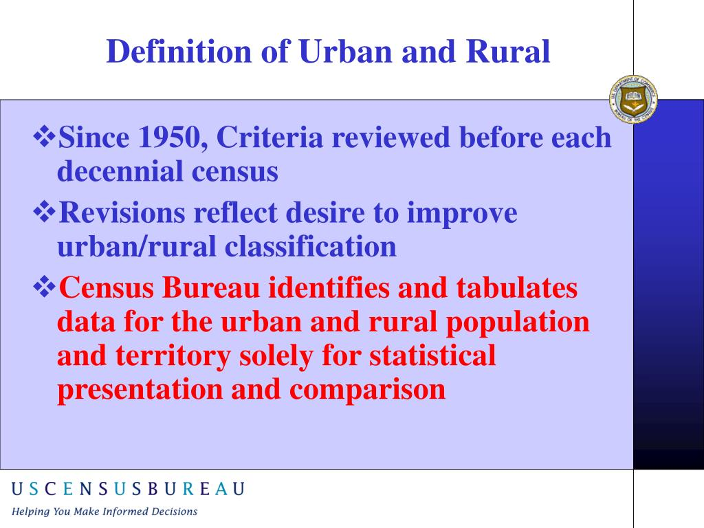 Definition of Urban and Rural