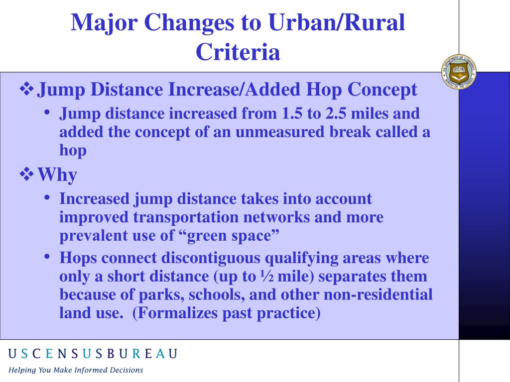 Major Changes to Urban/Rural Criteria