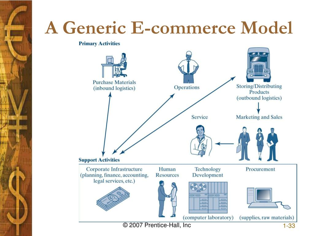 A Generic E-commerce Model
