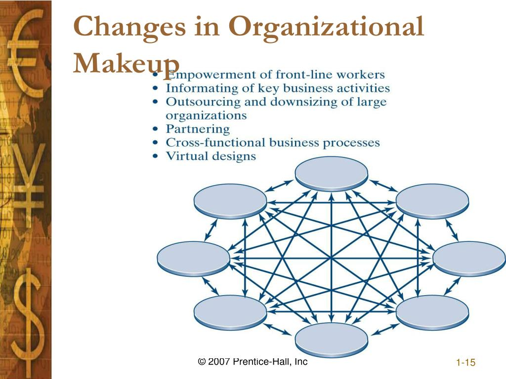 Changes in Organizational Makeup