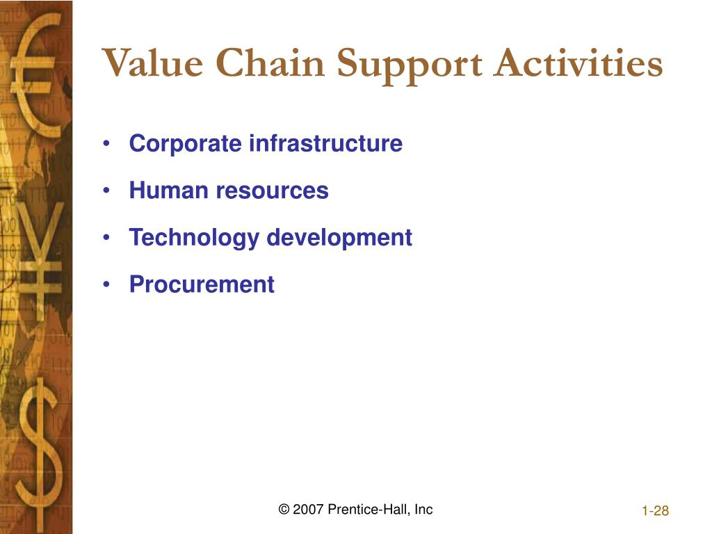 Value Chain Support Activities