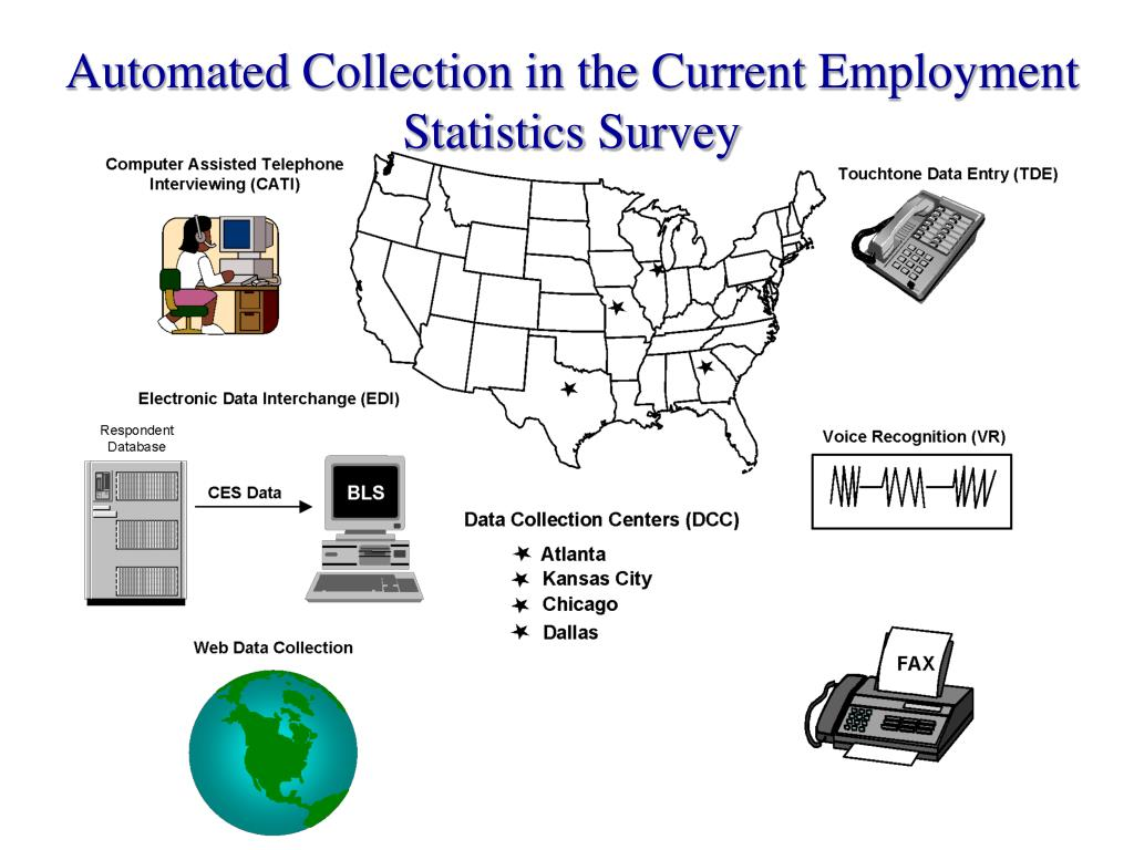 Automated Collection in the Current Employment Statistics Survey