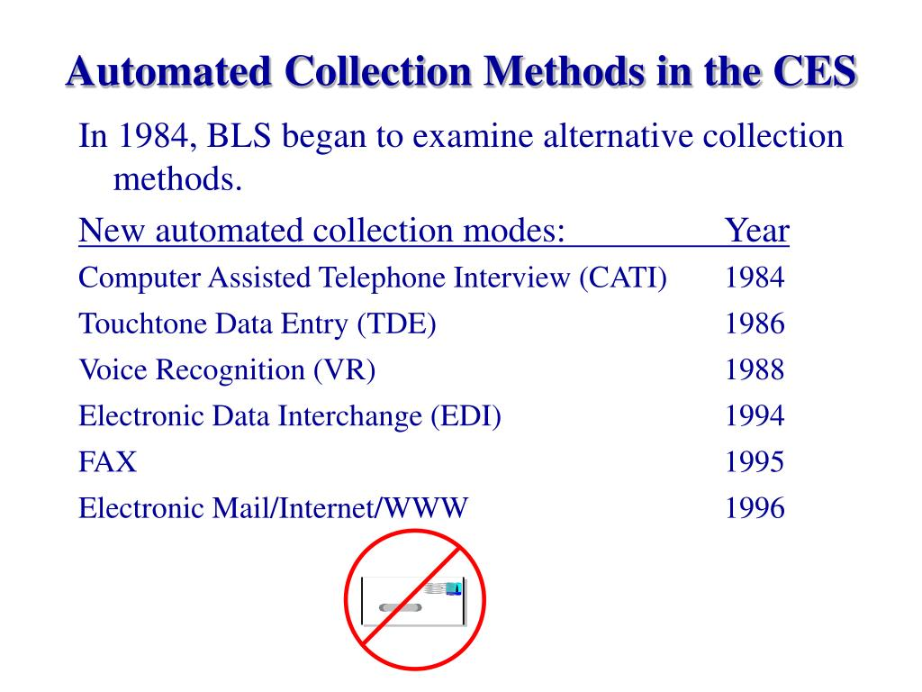 Automated Collection Methods in the CES