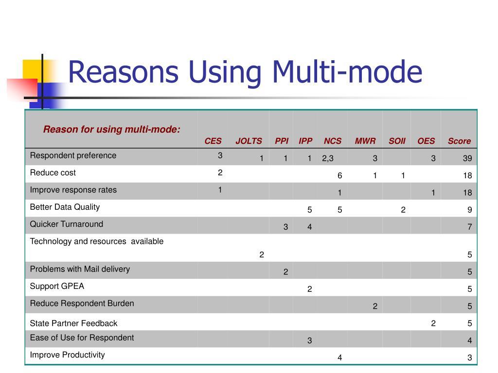Reasons Using Multi-mode