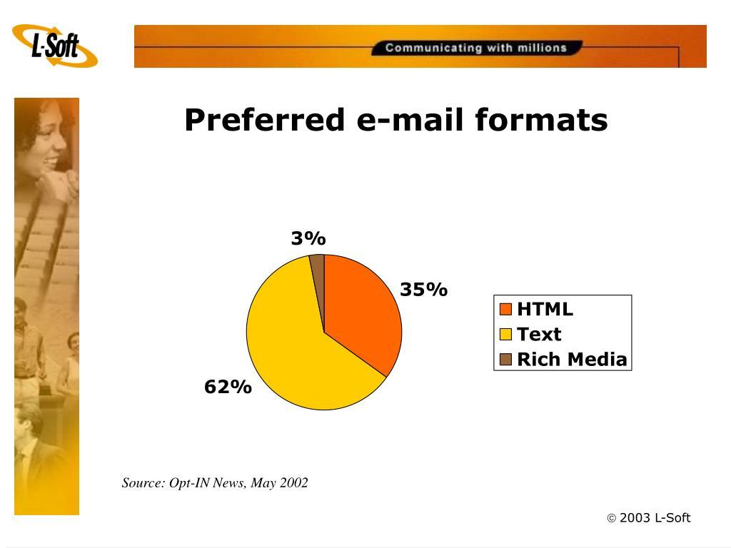 Preferred e-mail formats