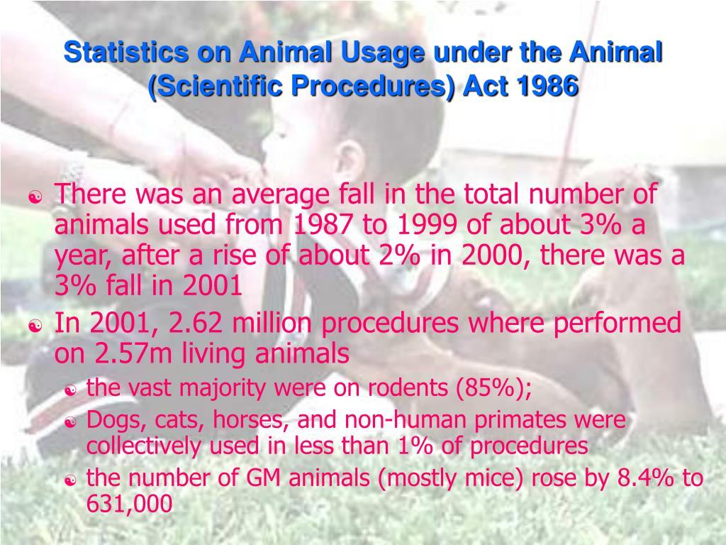 Statistics on Animal Usage under the Animal (Scientific Procedures) Act 1986