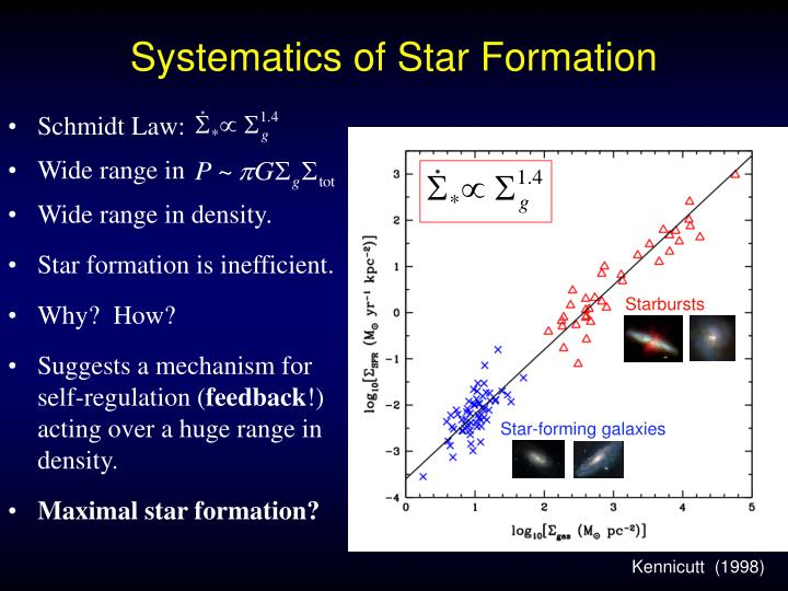 Systematics of Star Formation