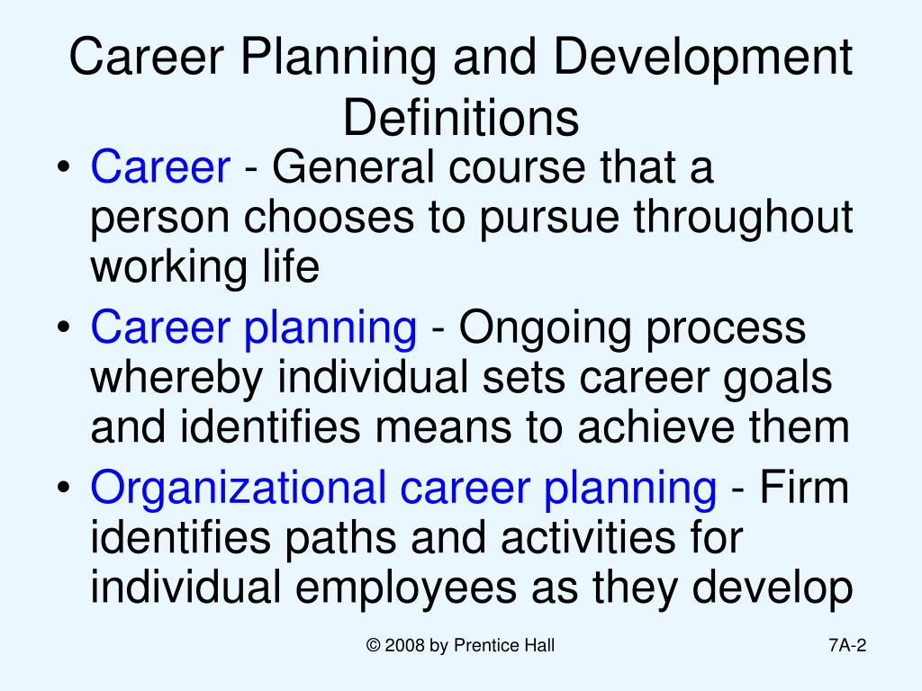 Career Planning and Development Definitions
