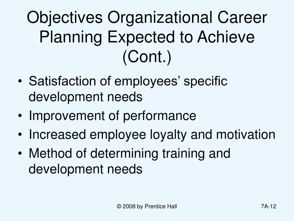 Objectives Organizational Career Planning Expected to Achieve (Cont.)
