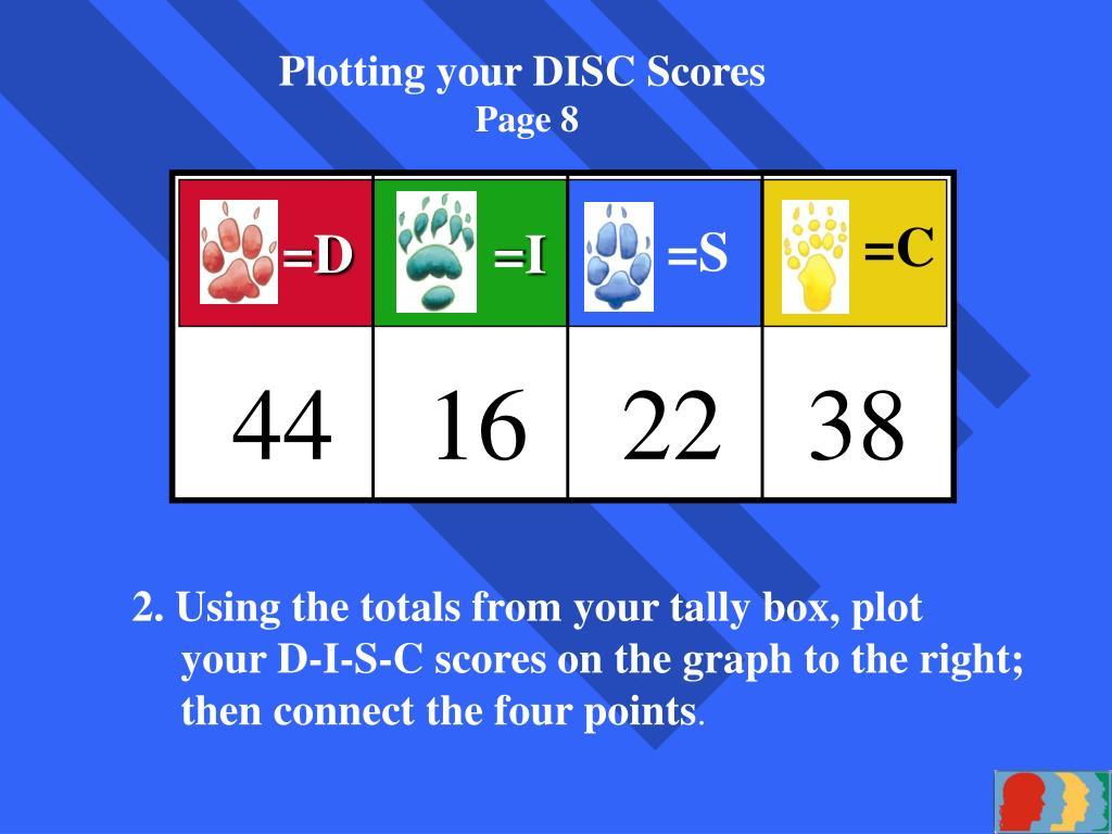 Plotting Your DISC Scores