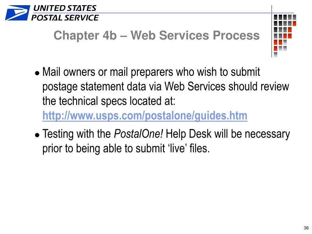 Chapter 4b – Web Services Process