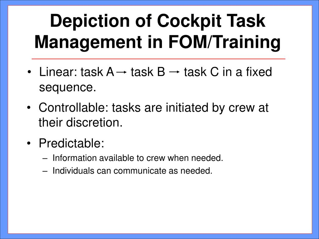 Depiction of Cockpit Task Management in FOM/Training