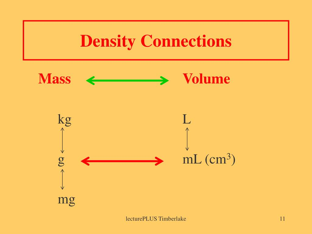 Density Connections