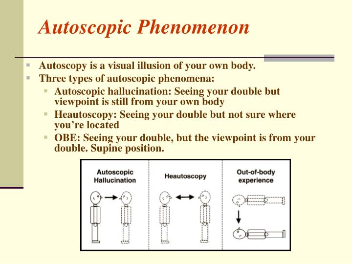Autoscopic Phenomenon