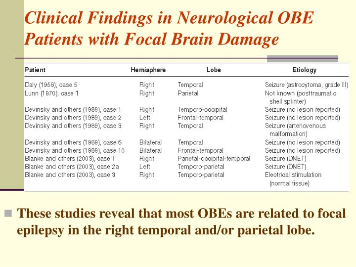 Clinical Findings in Neurological OBE Patients with Focal Brain Damage