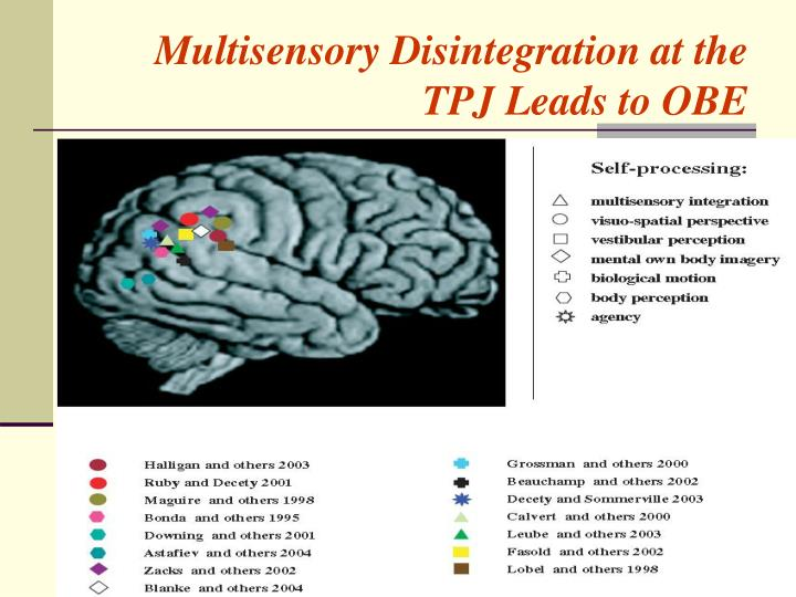 Multisensory Disintegration at the TPJ Leads to OBE