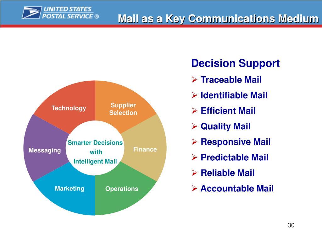 Mail as a Key Communications Medium