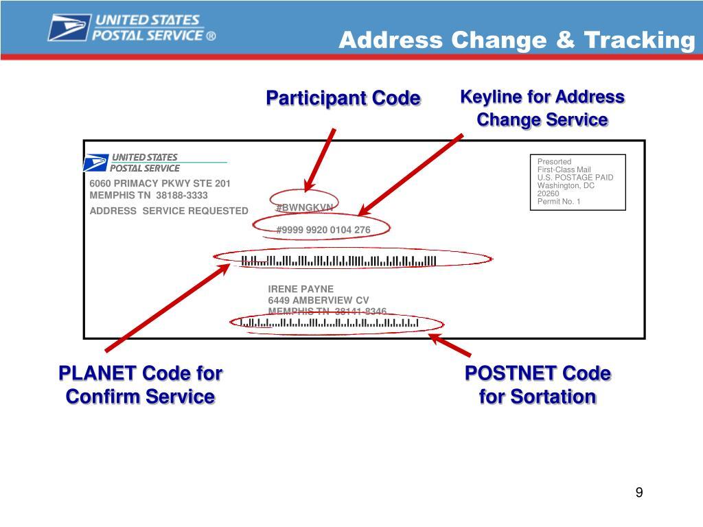 Participant Code