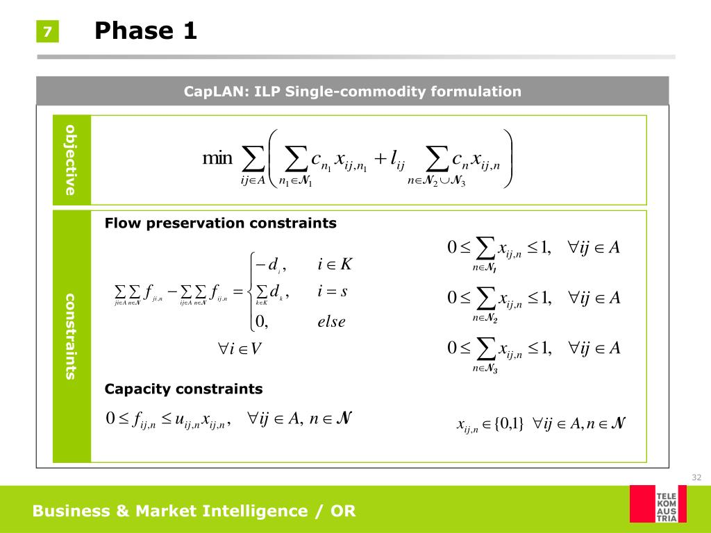 CapLAN: ILP Single-commodity formulation
