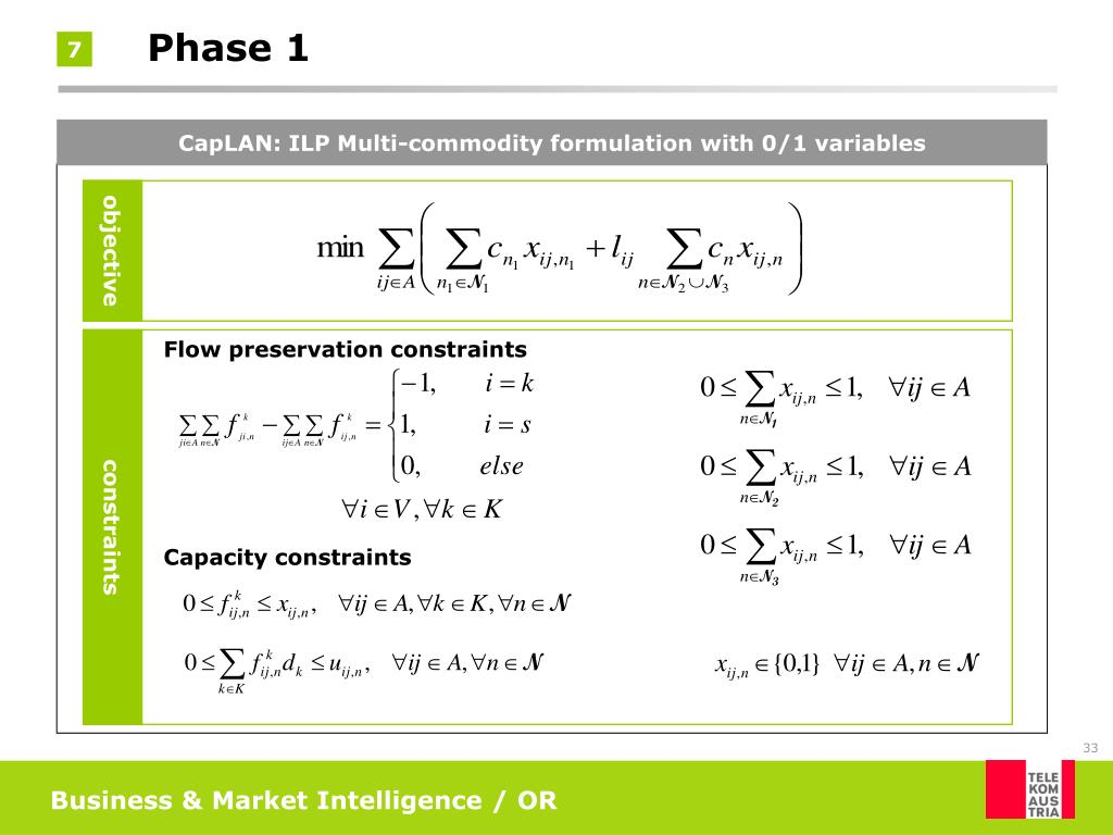 CapLAN: ILP Multi-commodity formulation with 0/1 variables