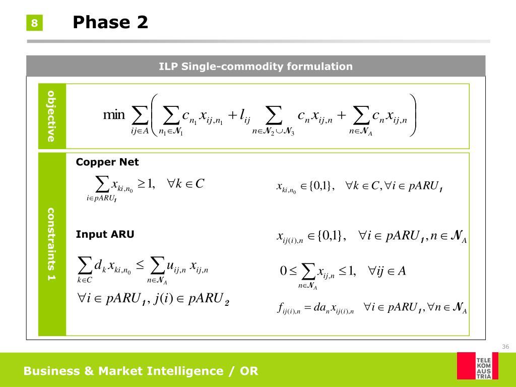 ILP Single-commodity formulation