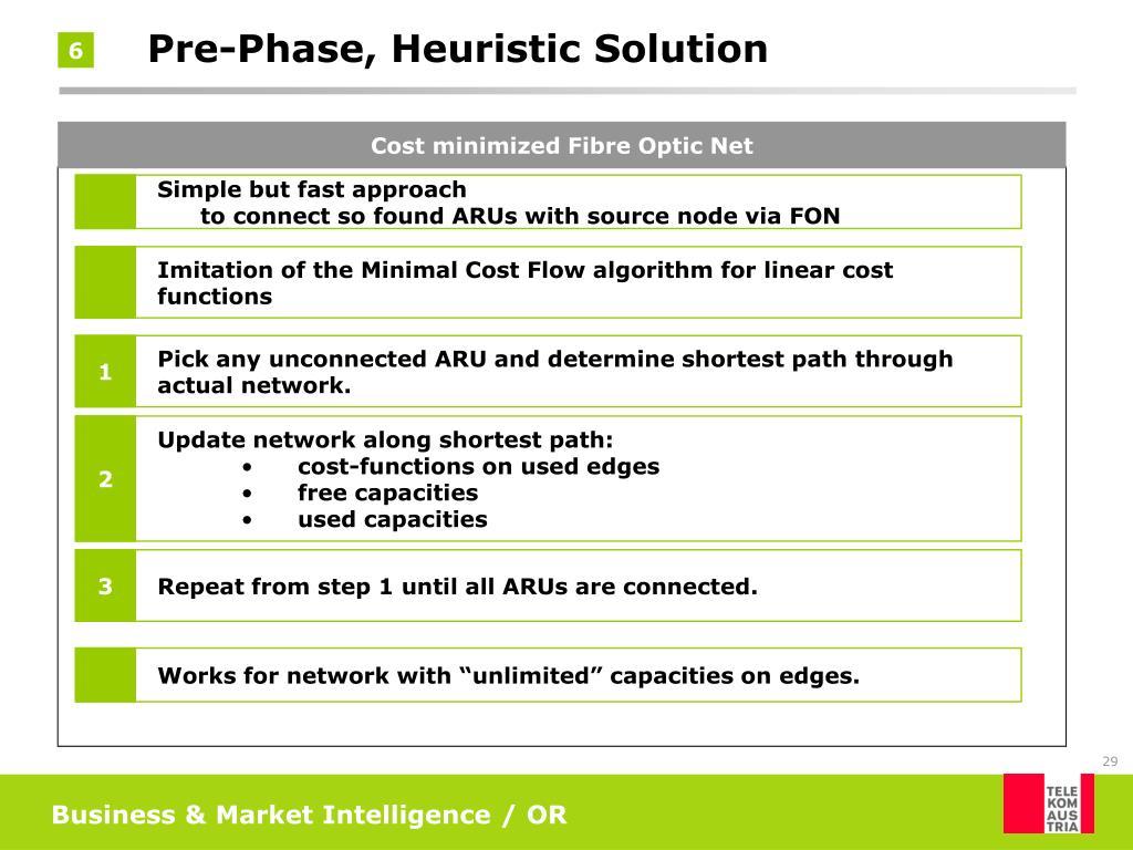 Cost minimized Fibre Optic Net