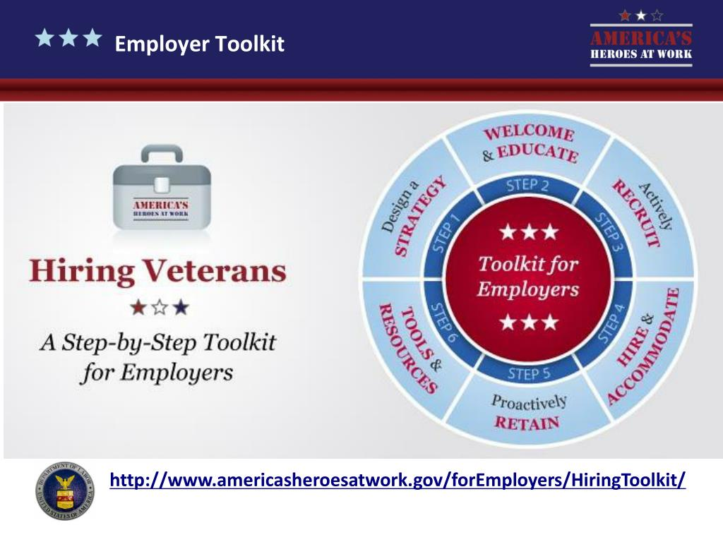 Employer Toolkit