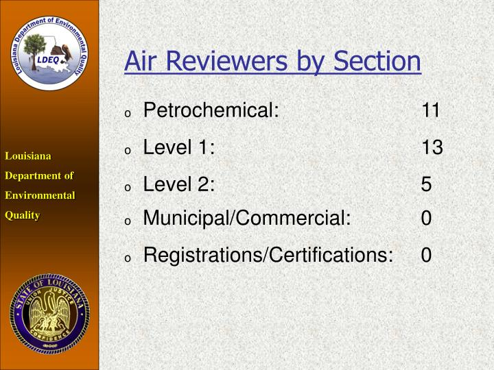 Air Reviewers by Section