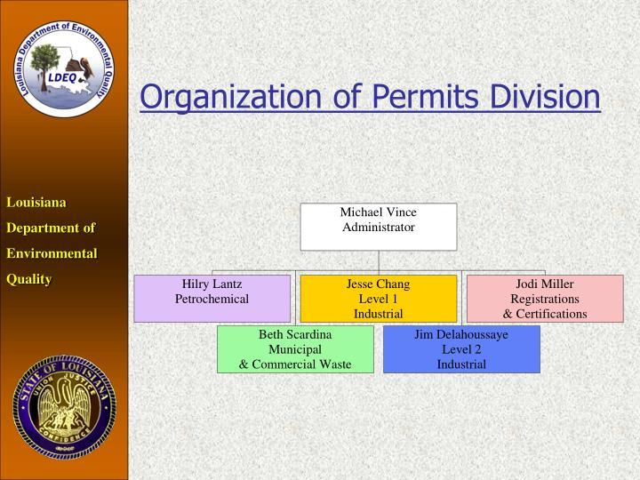 Organization of Permits Division