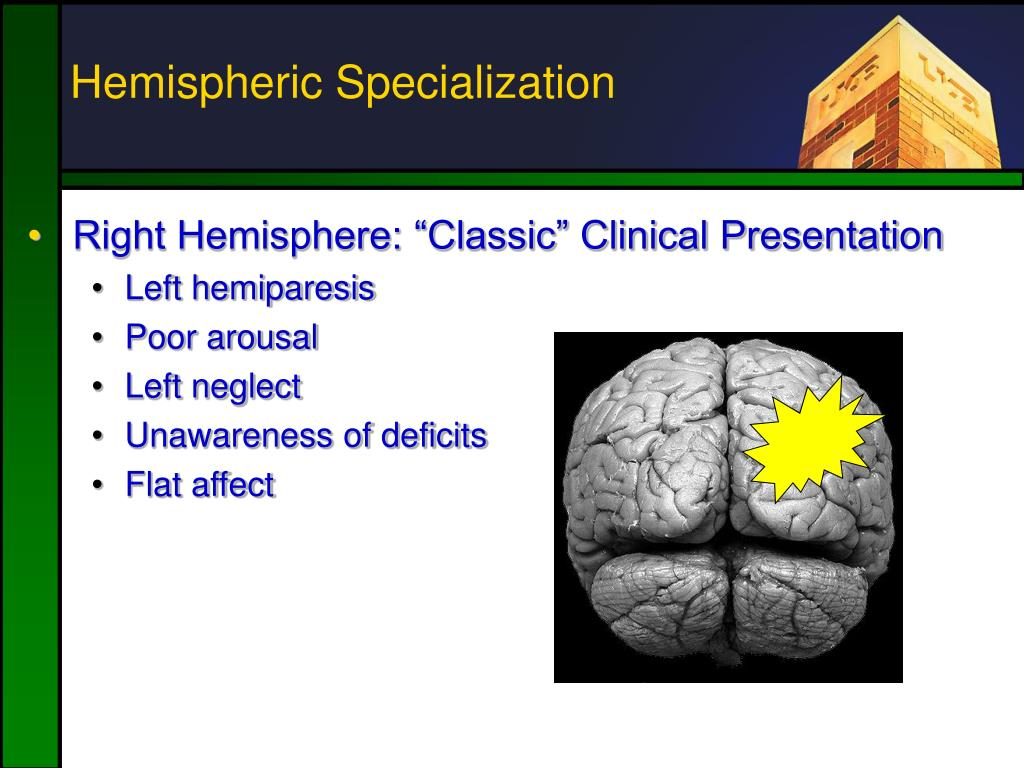 "Right Hemisphere: ""Classic"" Clinical Presentation"