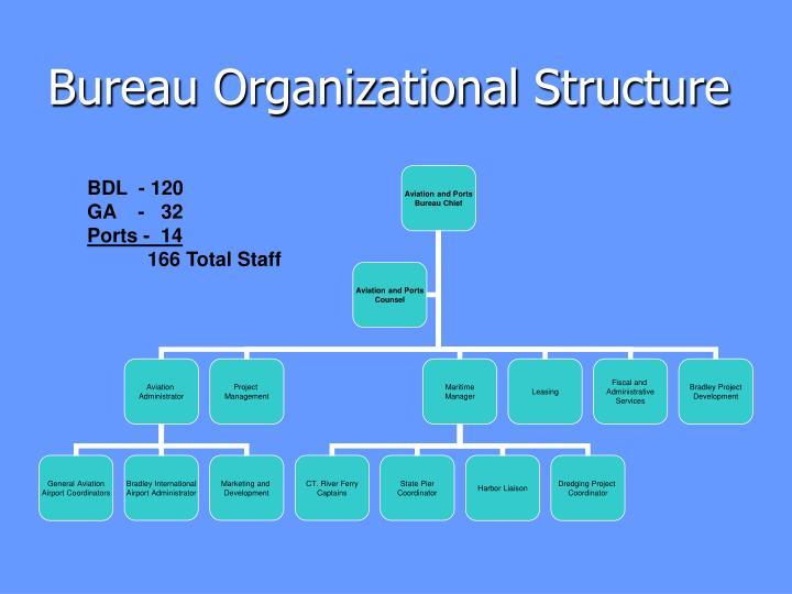 Bureau Organizational Structure