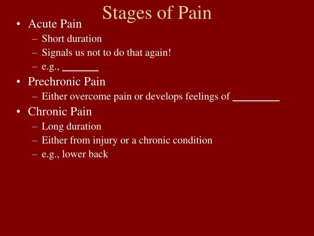 Stages of Pain