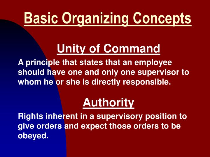Basic organizing concepts1