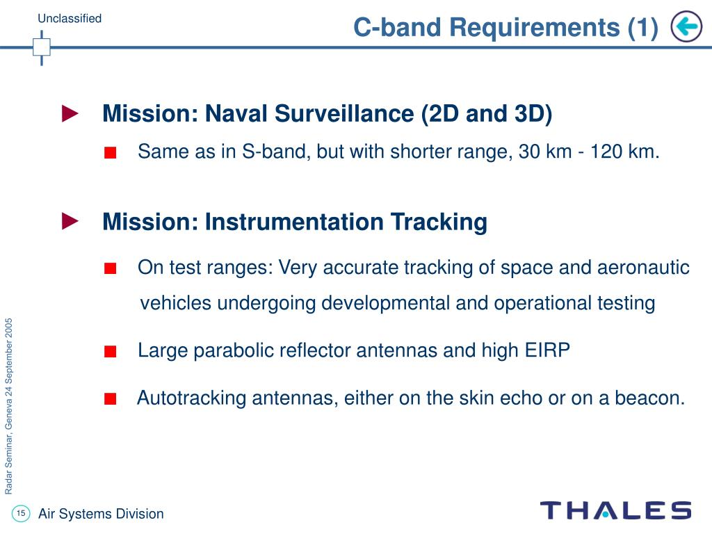 C-band Requirements (1)