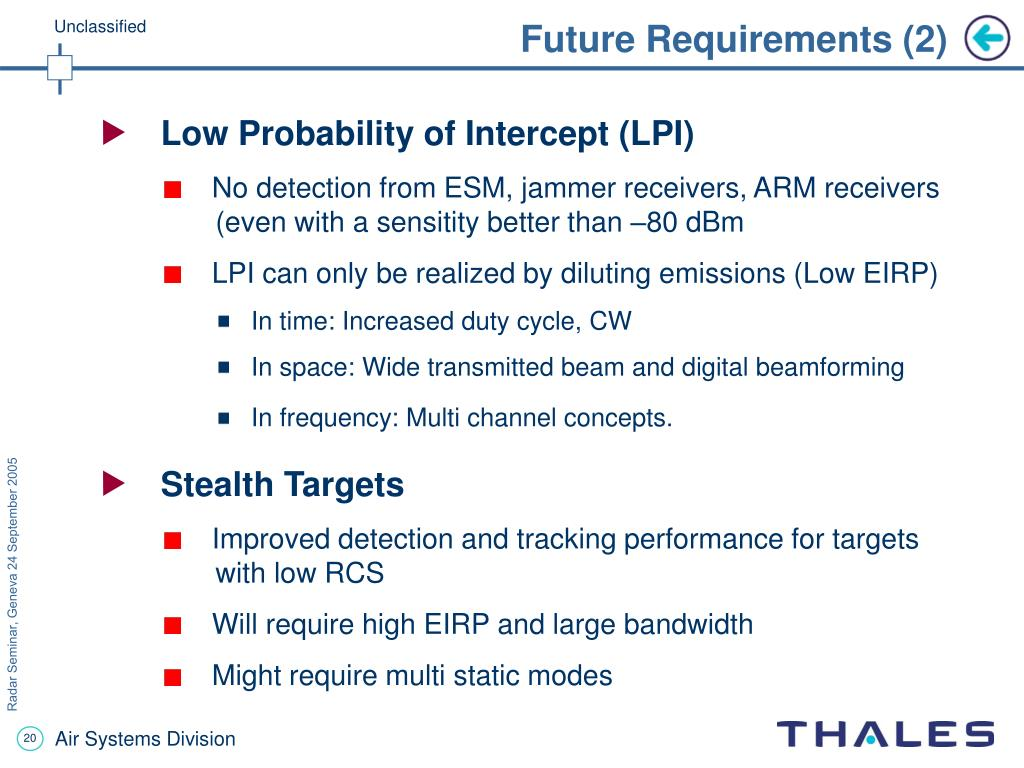 Future Requirements (2)
