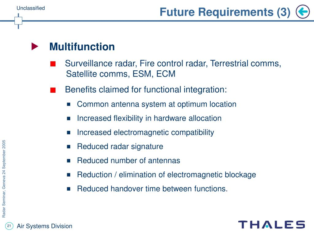 Future Requirements (3)