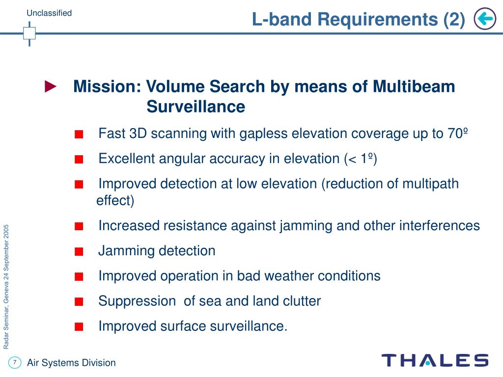 L-band Requirements (2)