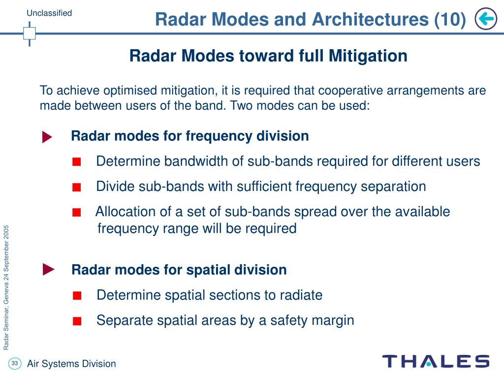 Radar Modes and Architectures (10)