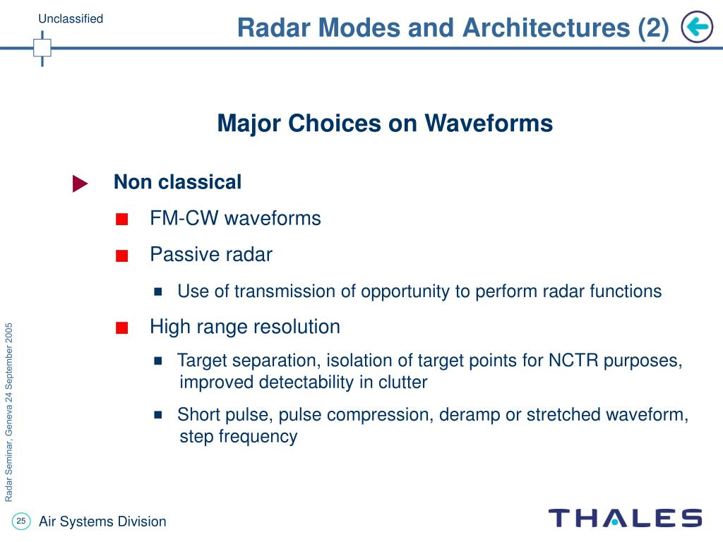 Radar Modes and Architectures (2)