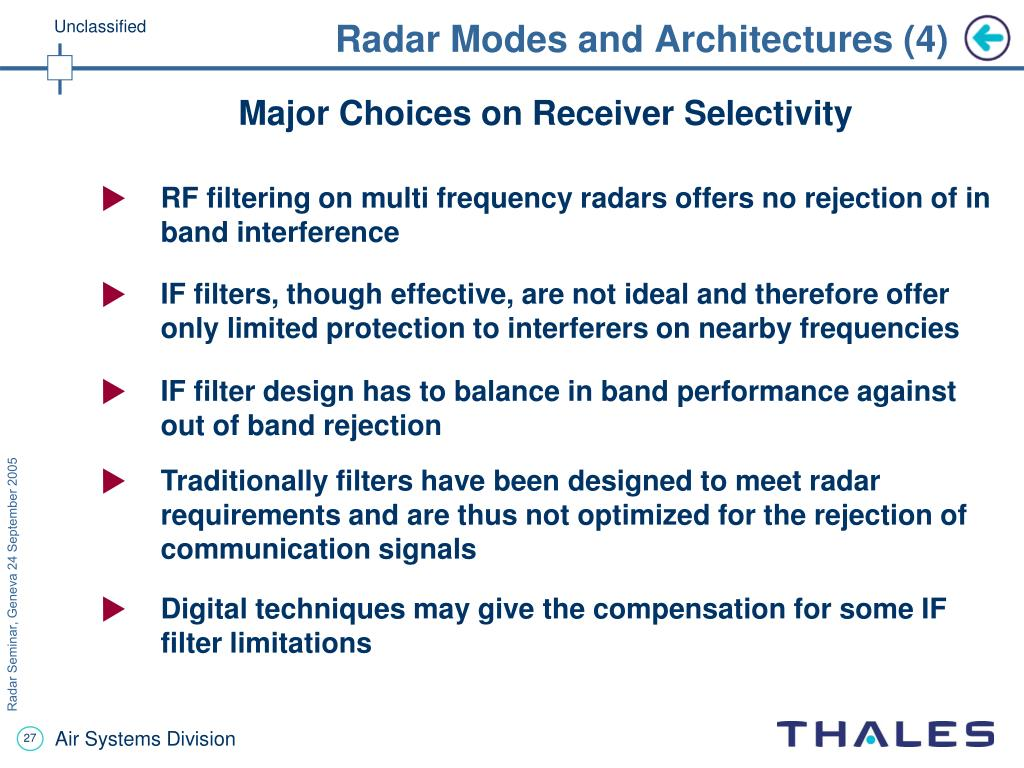 Radar Modes and Architectures (4)