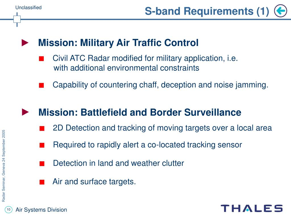 S-band Requirements (1)