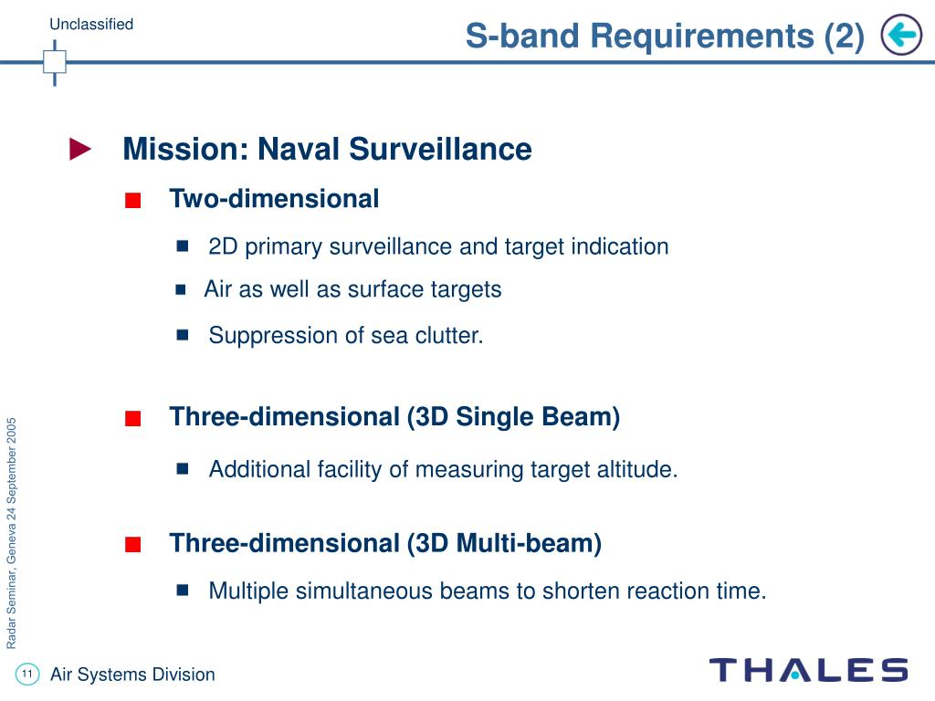 S-band Requirements (2)
