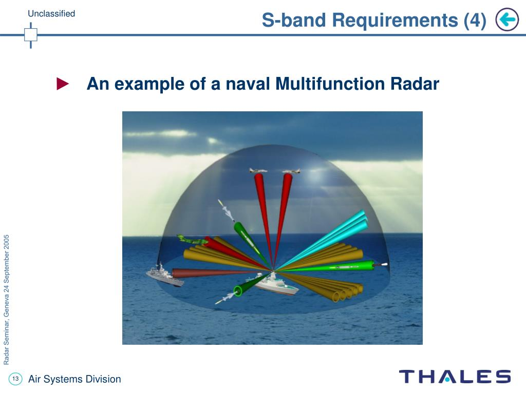 S-band Requirements (4)