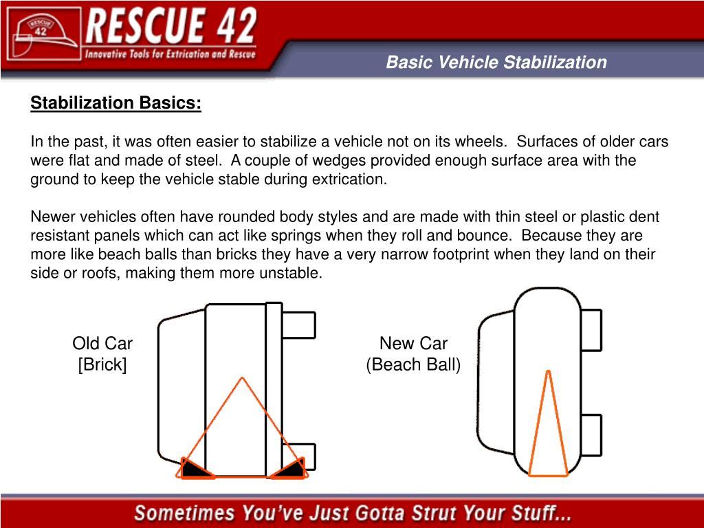 Basic Vehicle Stabilization