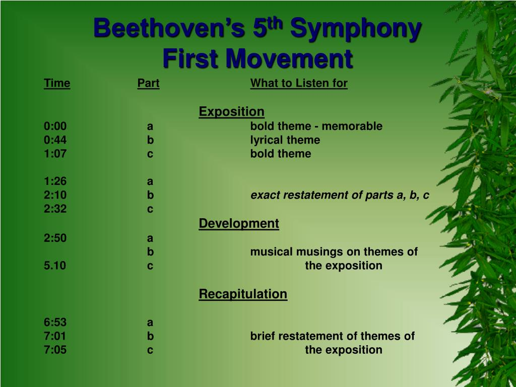 Beethoven's 5