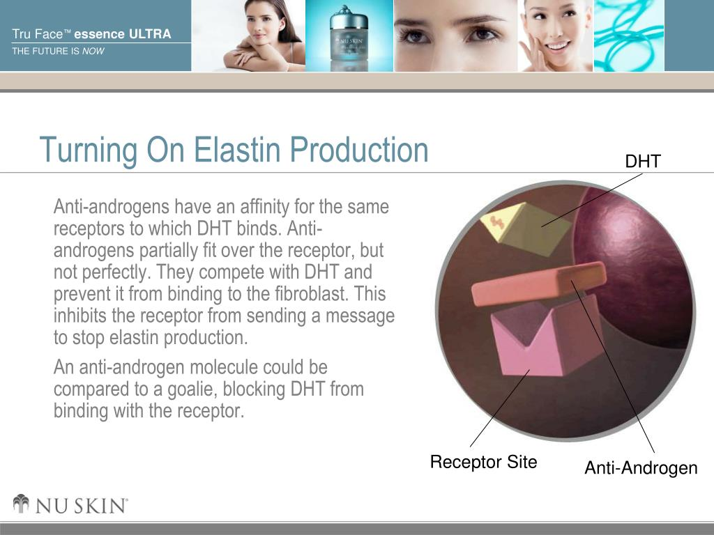 Turning On Elastin Production
