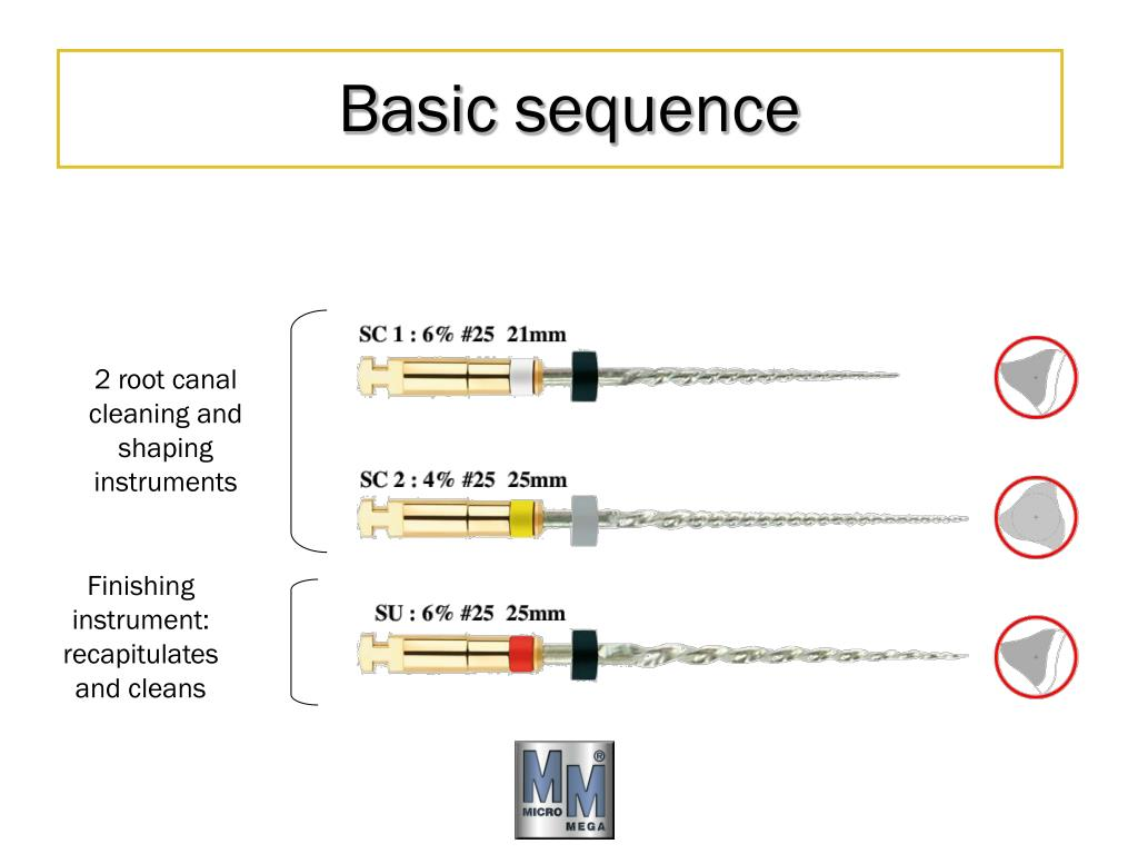 Basic sequence