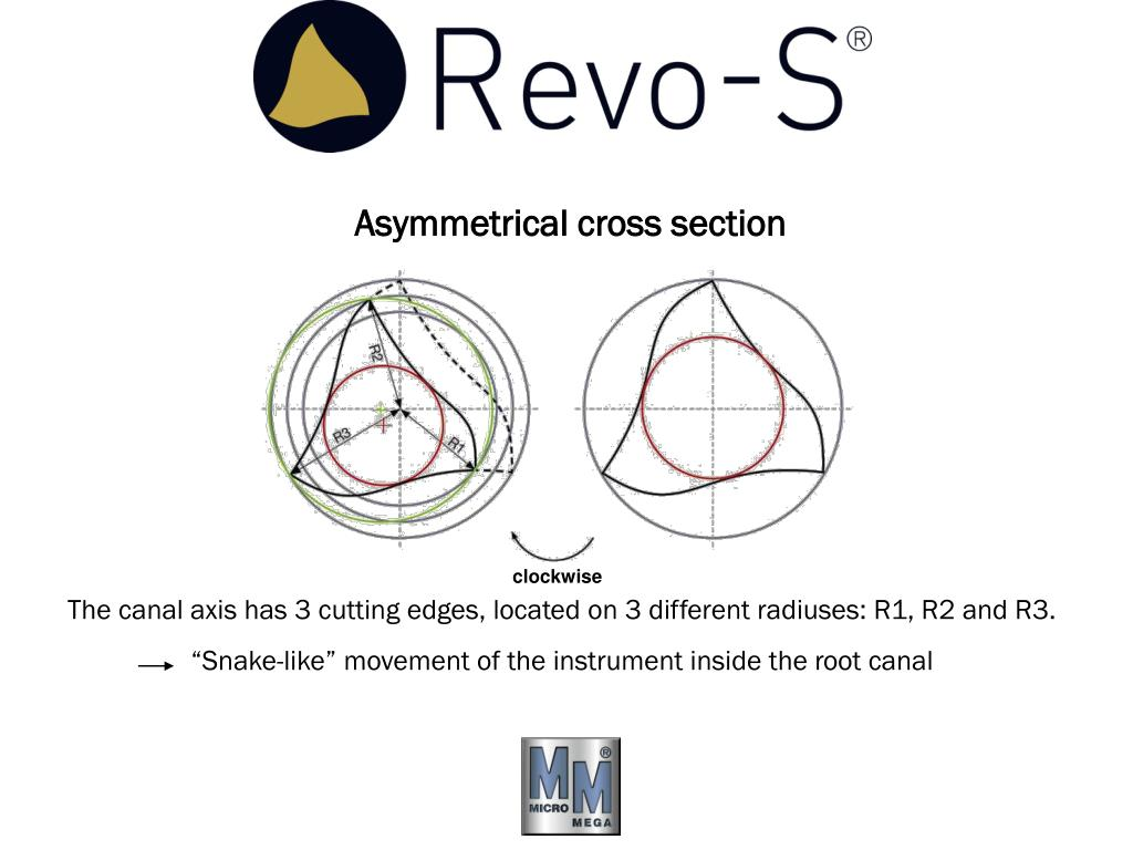 Asymmetrical cross section