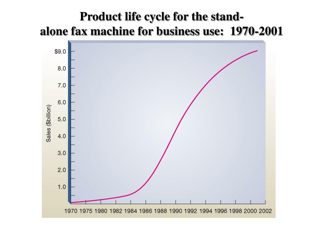 Product life cycle for the stand-